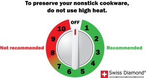 Recommended heat settings